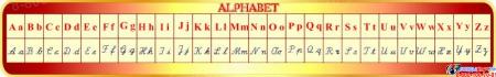 Стенд Алфавит для кабинета французского языка 1950*300мм