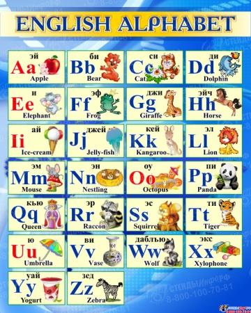 Стенд Английский Алфавит с картинками с синих тонах 700*850 мм