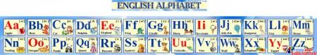 Стенд Английский Алфавит с картинками в голубых тонах, с таблицей, горизонтальный 2000*250 мм