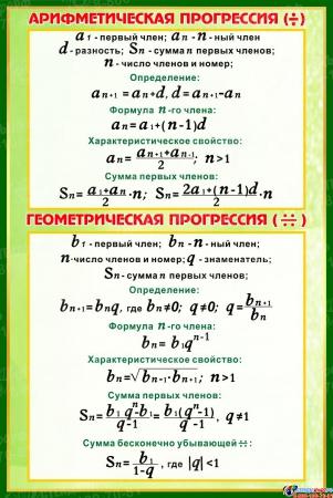 Стенд Арифметическая прогрессия,геометрическая прогрессия  в золотисто-зелёных тонах 430*650 мм