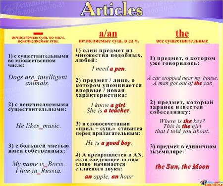 Стенд Articles в кабинет английского языка в фиолетово-жёлтых тонах 600*500 мм