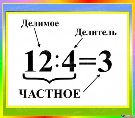 Стенд Частное для начальной школы в зелено-голубых тонах 400*350мм
