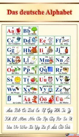 Стенд Das deutsche Alphabet  Алфавит с прописными буквами в кабинет немецкого языка в бежево-золотистых тонах 500*850мм