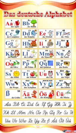 Стенд Das deutsche Alphabet  Алфавит с прописными буквами в кабинет немецкого языка золотисто-красный 530*930 мм