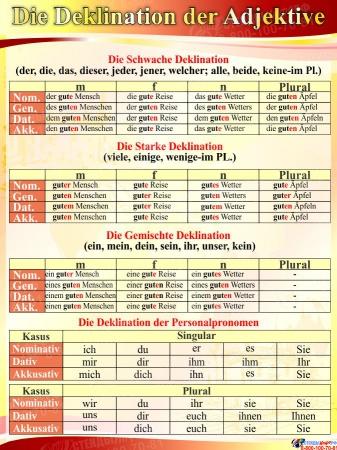 Стенд  Die Deklination der Adjektive для кабинета немецкого языка 570*770 мм