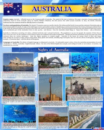 Стенд Достопримечательности Австралии на английском языке в синих тонах 600*750 мм