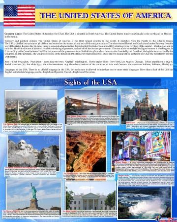 Стенд Достопримечательности США на английском языке в голубых тонах 600*750 мм