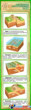 Стенд Движения литосферных плит в золотисто-зелёных тонах 400*1400 мм