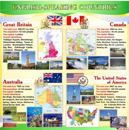 Стенд English-speaking countries на английском языке в зеленых тонах 750*750 мм
