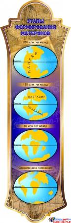 Стенд Этапы формирования Материков в золотисто-синих тонах 500*1550 мм