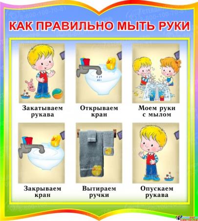 Стенд фигурный Как правильно мыть руки для начальной школы и детского сада  270*300мм