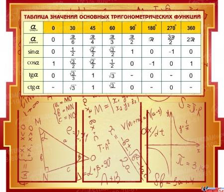 Стенд в кабинет Математики Математика вокруг нас расширенный с формулами  2506*957мм Изображение #5