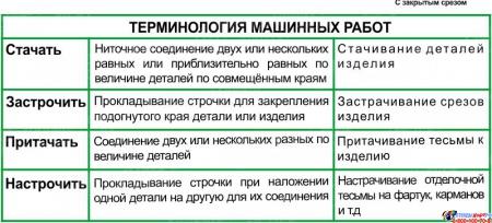 Композиция для кабинета трудового обучения в бирюзовых тонах 2070х1000мм Изображение #5