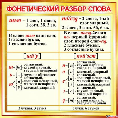 Стенд Фонетический разбор слова в золотистых тонах 550*550мм