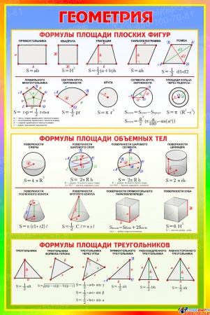 Стенд Геометрия  630*940 мм