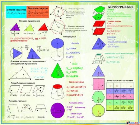 Стенд Геометрия для кабинета математики 1120*1000мм
