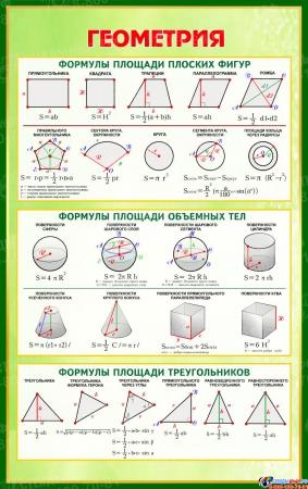 Стенд Геометрия в золотисто-зелёных тонах  530*840 мм