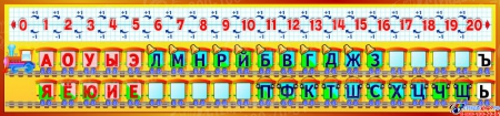 Стенд Гласные и согласные с цифрами для кабинета начальной школы 1500*350 мм
