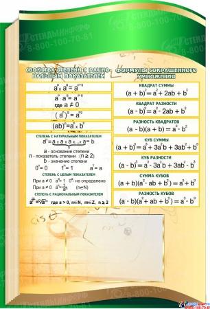 Стендовая  композиция В свете математики в золотисто-зеленых тонах 2800*990мм Изображение #3