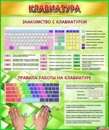 Стенд Клавиатура в кабинет информатики 530*630 мм
