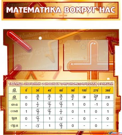 Стенд Математика вокруг нас с таблицей квадратов натуральных чисел в коричневых тонах 1800*955мм Изображение #1
