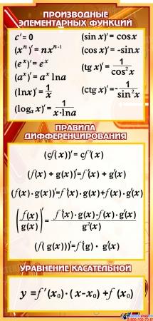 Стенд Математика вокруг нас с таблицей квадратов натуральных чисел в коричневых тонах 1800*955мм Изображение #3