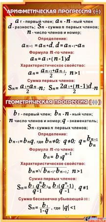 Стенд Математика вокруг нас с таблицей квадратов натуральных чисел в коричневых тонах 1800*955мм Изображение #5