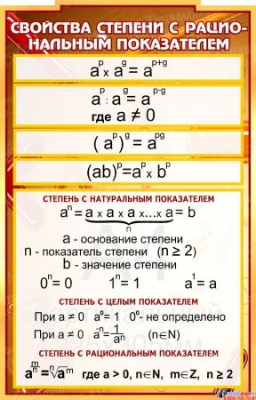 Стенд Математика вокруг нас с таблицей квадратов натуральных чисел в коричневых тонах 1800*955мм Изображение #6