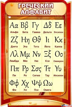 Стенд  Математика - царица наук с греческим алфавитом в золотисто-бордовых тонах 2190*970мм Изображение #3