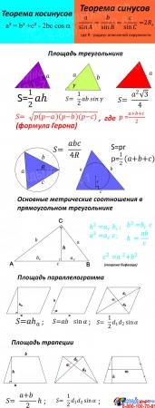 Стенд Геометрия для кабинета математики 1120*1000мм Изображение #1