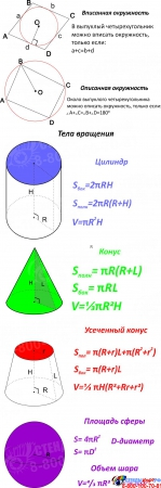 Стенд Геометрия для кабинета математики 1120*1000мм Изображение #2