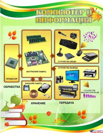 Стенд Компьютер и Информация в золотисто-зеленых тонах для кабинета информатики 850*1100мм