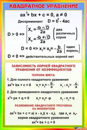 Стенд Квадратное уравнение  630*940 мм