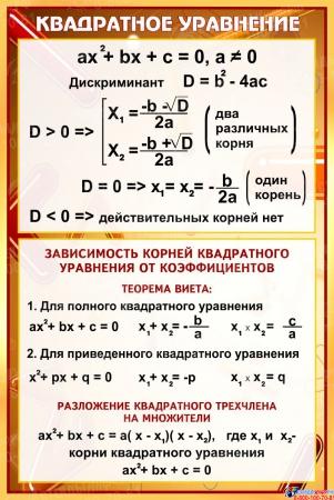 Стенд Квадратное уравнение в золотисто-бордовых тонах 630*940 мм