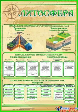 Стенд Литосфера в кабинет Географии в золотисто-зелёных тонах 700*1000 мм