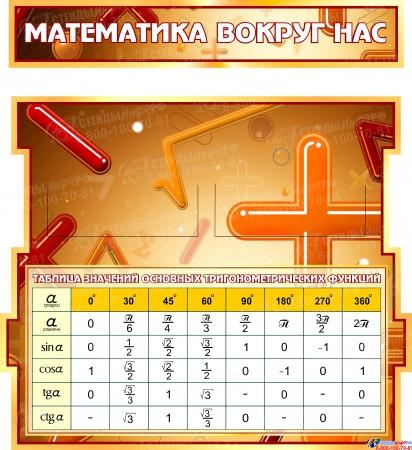 Стенд Математика вокруг нас с таблицей основных тригонометрических функций в коричневых тонах 1800*955мм Изображение #3