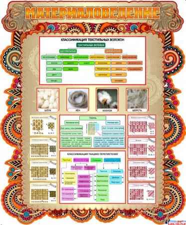 Стенд Материаловедение в золотисто-красных тонах 750*900мм