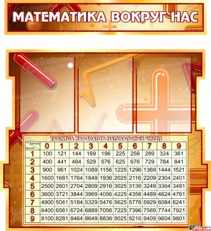 Стенд в кабинет Математики Математика вокруг нас с формулами и тригономертической таблицей в бежево-коричневых тонах 1825*955мм Изображение #2