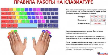 Композиция В мире информатики в кабинет информатики 2210*1150мм Изображение #2