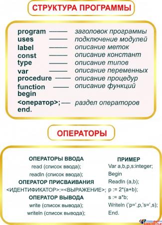 Стенд Язык програмирования Pascal для кабинета информатики в золотисто-зелёных тонах 1100*980мм Изображение #2