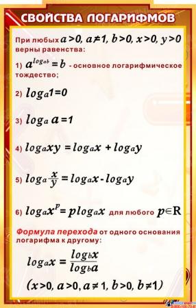 Стенд в кабинет Математики Математика вокруг нас с формулами 1800*955мм Изображение #2