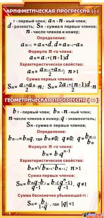 Стенд в кабинет Математики Математика вокруг нас с формулами 1800*955мм Изображение #3