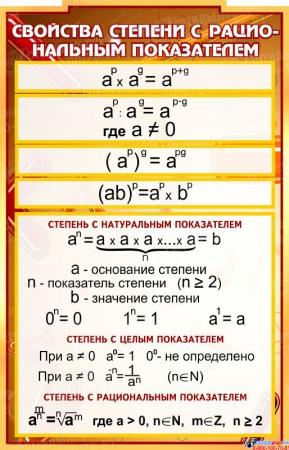 Стенд в кабинет Математики Математика вокруг нас с формулами 1800*955мм Изображение #4