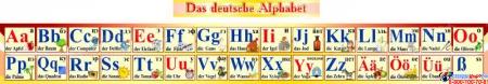 Стенд Немецкий Алфавит с картинками в бордовых тонах, таблицей, горизонтальный 250*2000мм