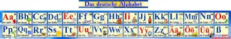 Стенд Немецкий Алфавит с картинками в синих тонах, с таблицей, горизонтальный 2000*250 мм