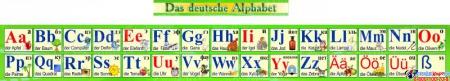 Стенд Немецкий Алфавит с картинками в зелёных тонах, с таблицей, горизонтальный 2000*250мм