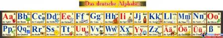 Стенд Немецкий Алфавит с картинками в желто-серых тонах, с таблицей, горизонтальный 2000*250 мм