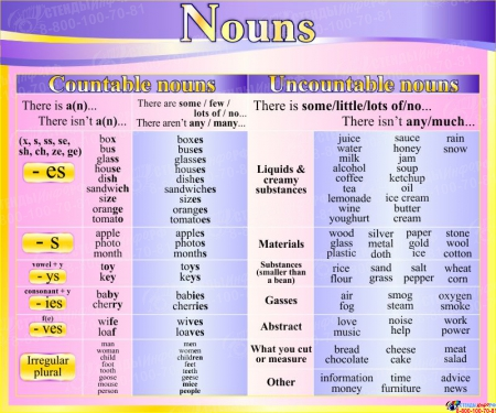 Стенд Nouns в кабинет английского языка в фиолетово-жёлтых тонах 600*500 мм