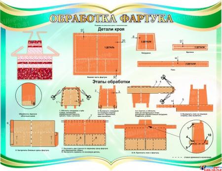 Стенд Обработка фартука  для  кабинета трудового обучения в бирюзовых тонах 900*700мм