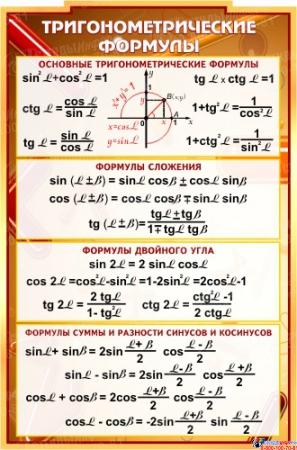 Стенд в кабинет Математики Математика вокруг нас 1800*995мм Изображение #7